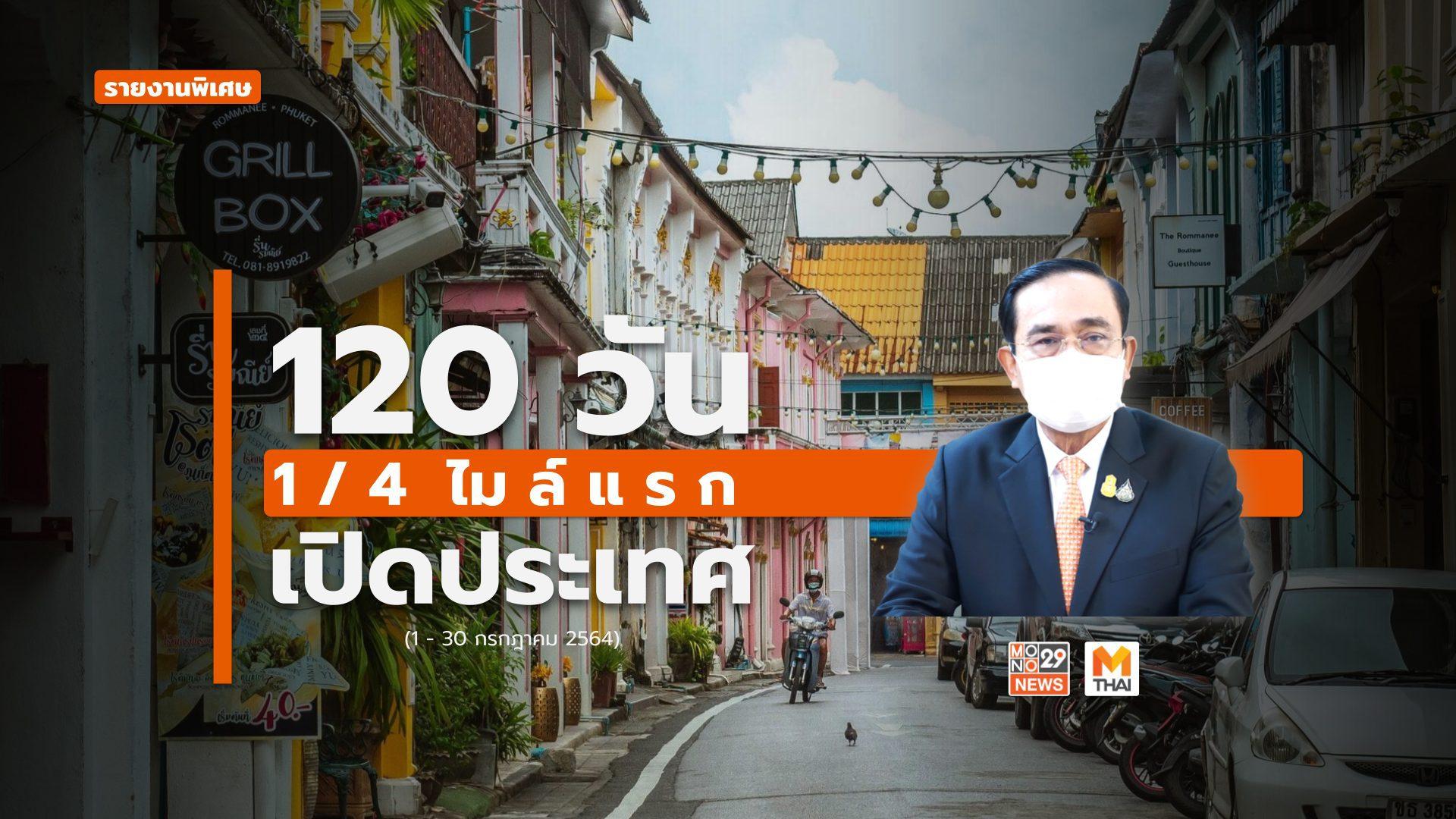 [รายงานพิเศษ] 1/4 ไมล์แรกจากปลายทาง 120 วันเปิดประเทศไทย