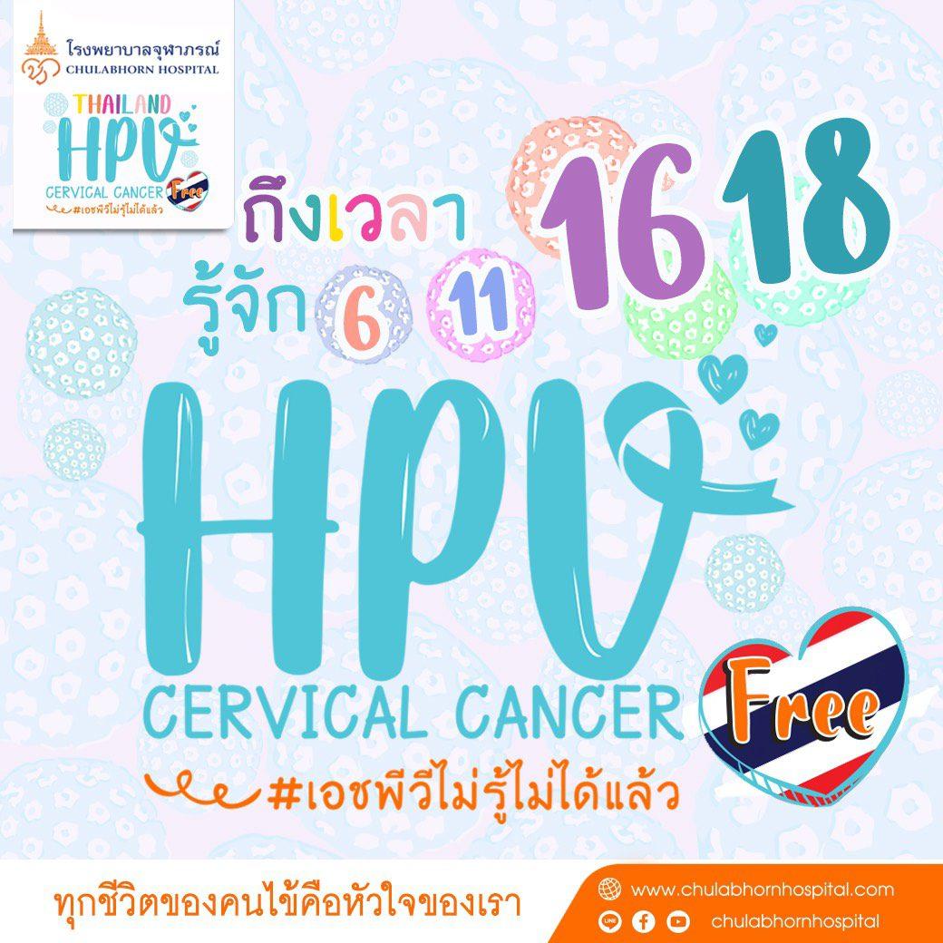 ราชวิทยาลัยจุฬาภรณ์ ร่วมกับ กระทรวงสาธารณสุข สำนักงานหลักประกันสุขภาพแห่งชาติ ราชวิทยาลัยสูตินรีแพทย์แห่งประเทศไทย และสมาคมมะเร็งนรีเวชไทย