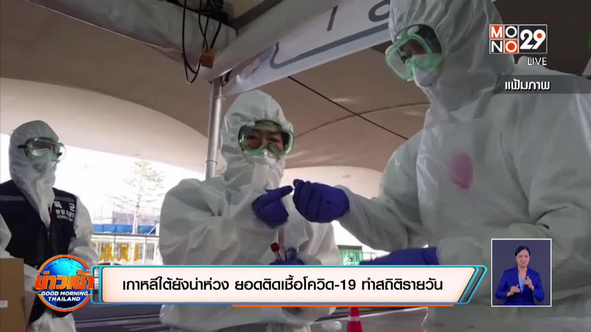สถานการณ์ไวรัสโควิด-19 ในต่างประเทศ 20-08-63