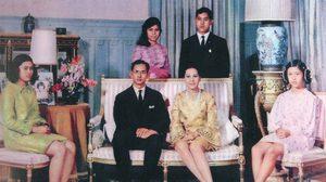คำราชาศัพท์ หมวดเครือญาติ | พระบรมวงศานุวงศ์ พระยศเจ้านายไทย