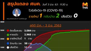 สรุปแถลงศบค. โควิด 19 ในไทย วันนี้ 03/06/2563   11.30 น.