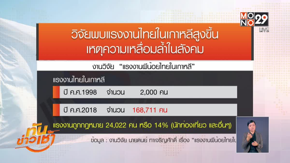 วิจัยพบแรงงานไทยในเกาหลีสูงขึ้นเหตุความเหลื่อมล้ำในสังคม