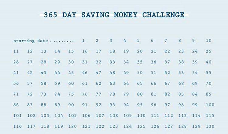saveing money