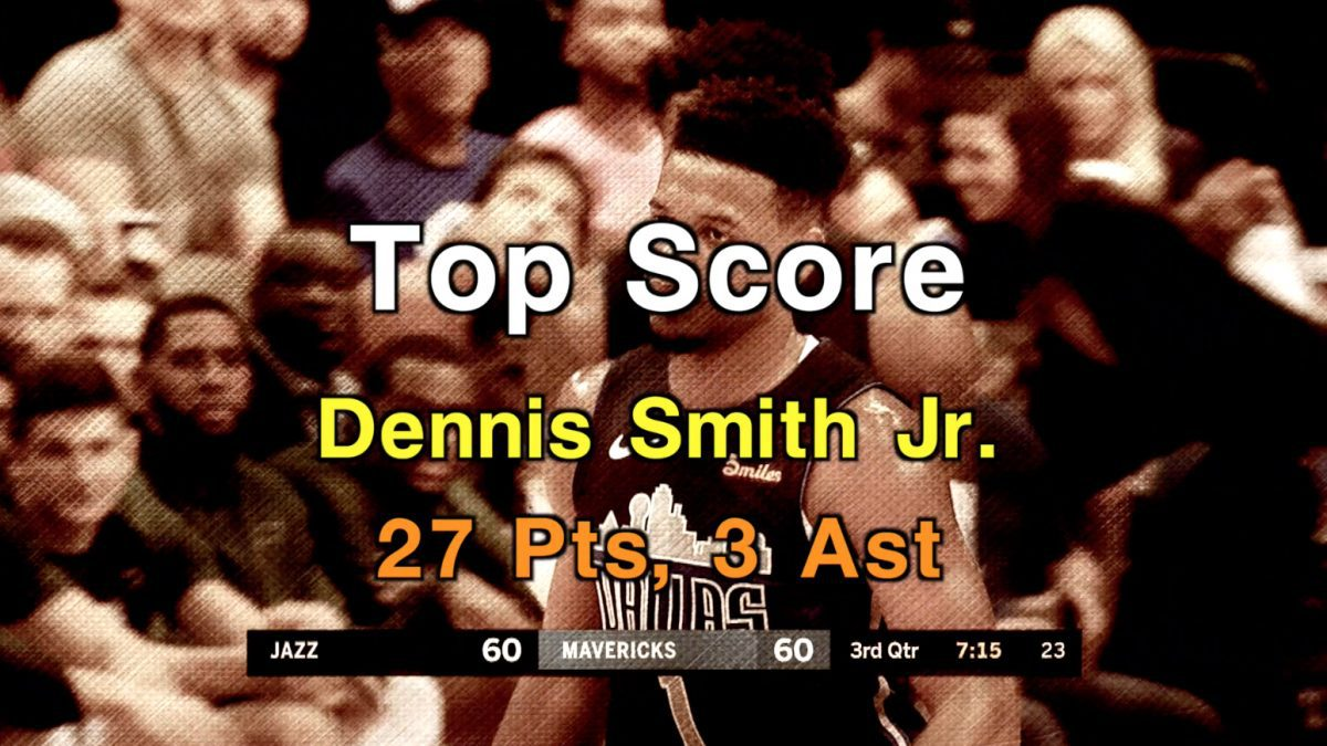 Top Score : Dennis Smith Jr. 27 Pts , 3 Ast