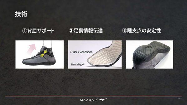 Mazda x Mizuno Driving Shoes