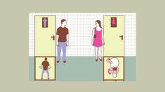 ทำไม ผู้หญิงเข้าห้องน้ำนานกว่าผู้ชาย