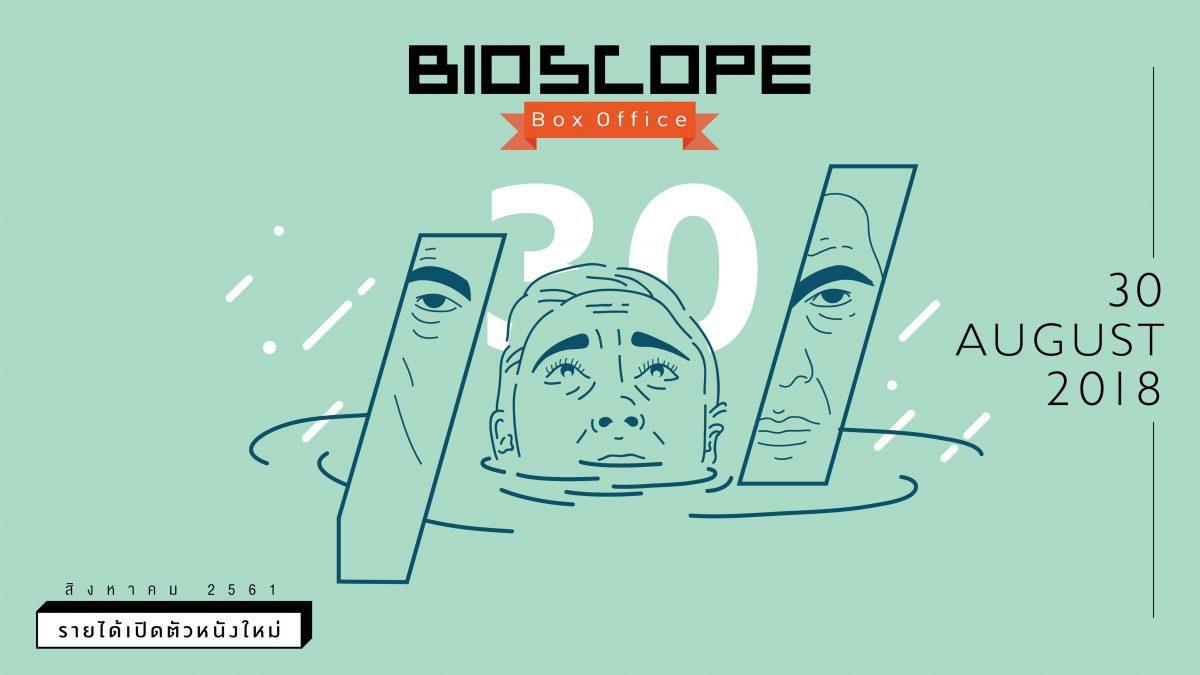 BIOSCOPE Box Office : รายได้เปิดตัวหนังใหม่ ประจำวันที่ 30 ส.ค. 61