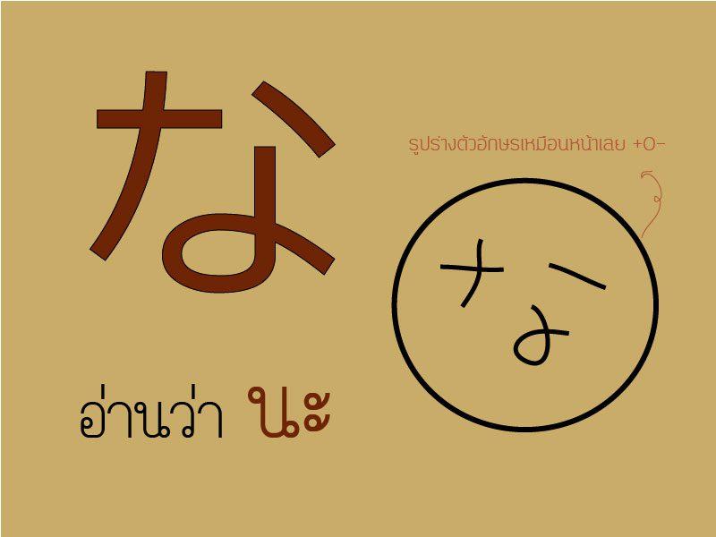 ตัวฮิรางานะ hiragana