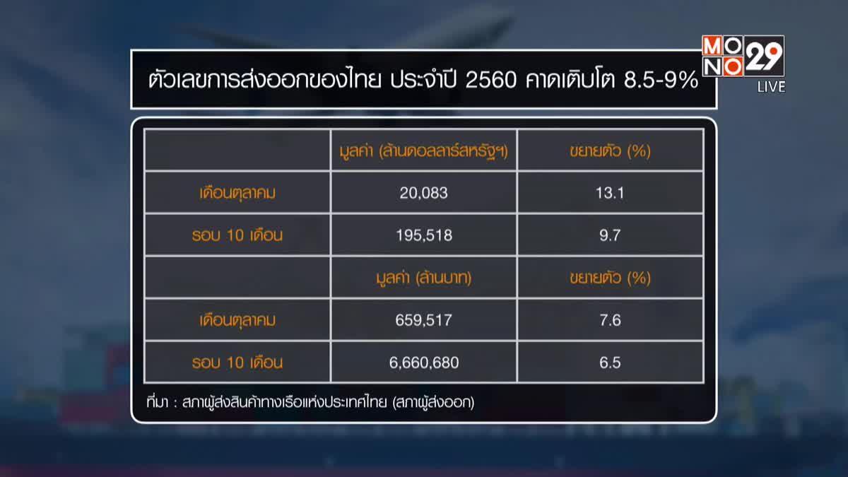 สภาผู้ส่งออกคาดส่งออกปี 2560 ขยายตัว 9%