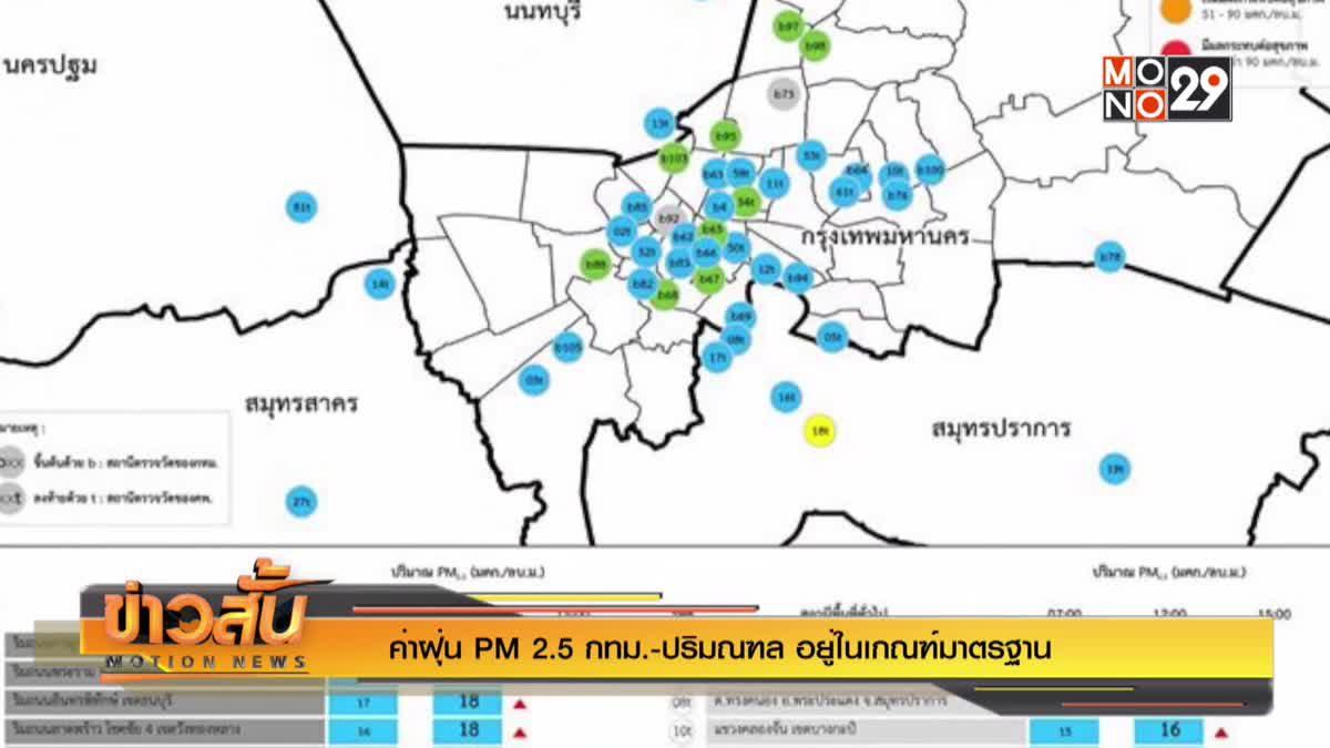 ค่าฝุ่น PM 2.5 กทม.-ปริมณฑล อยู่ในเกณฑ์มาตรฐาน