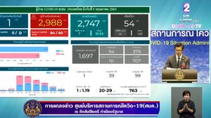 สรุปแถลงศบค. โควิด 19 ในไทย วันนี้ 5/05/2563 | 11.30 น.