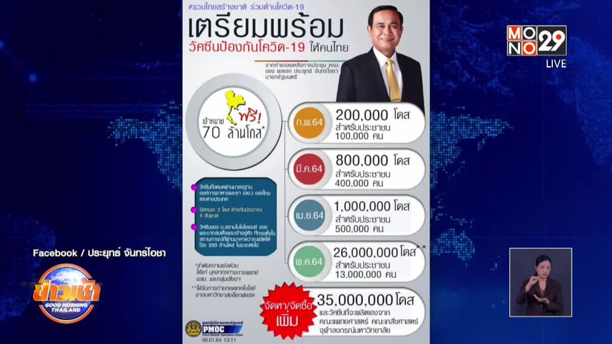 """""""บิ๊กตู่"""" เปิดไทม์ไลน์ แผนฉีดวัคซีนต้านโควิดในไทย"""