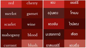 240 เฉดสี มารู้ชื่อเรียกแต่ละสี ภาษาไทย และ ภาษาอังกฤษ กันเถอะ!!