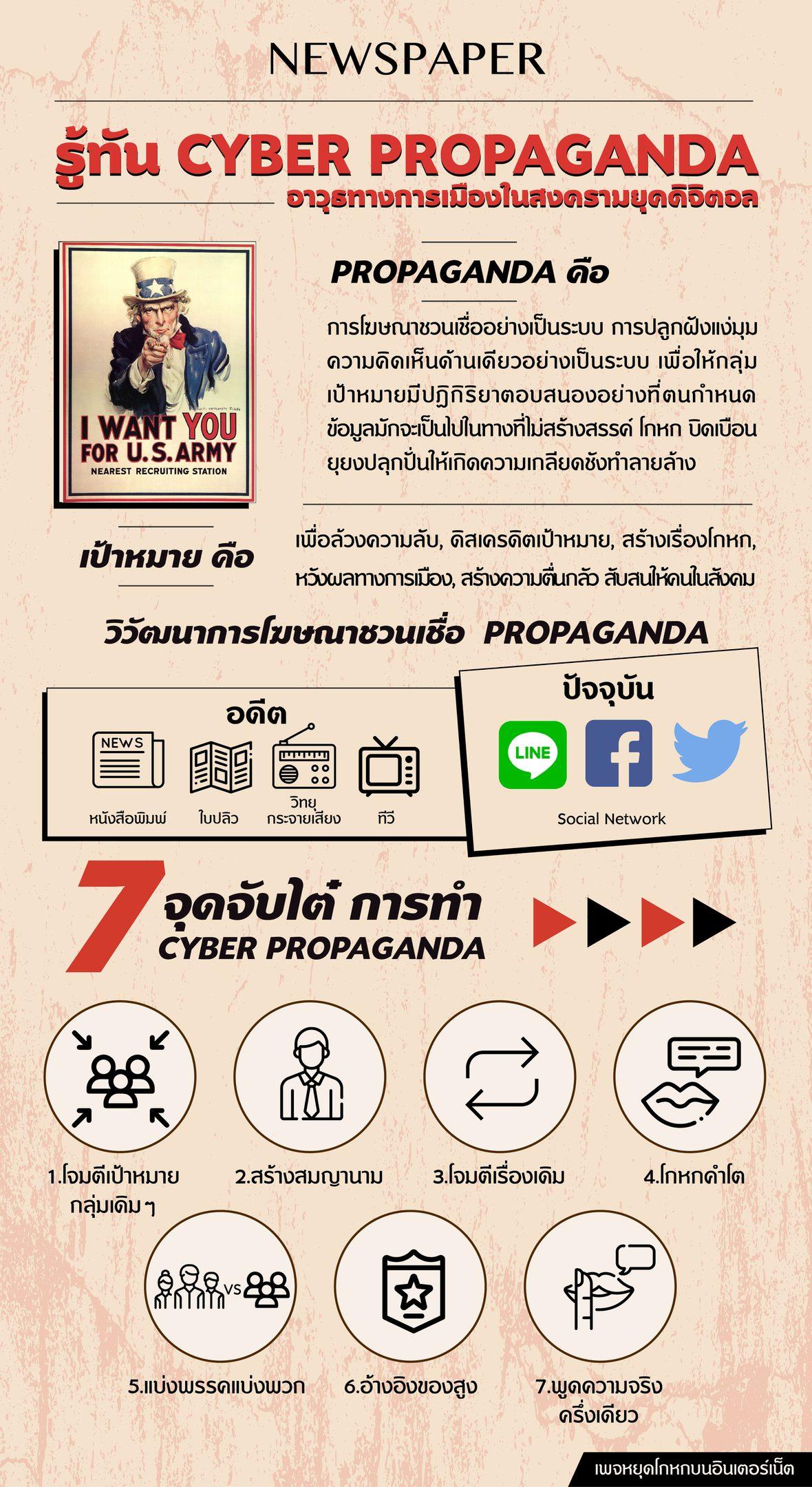 รู้ทัน Cyber Propaganda อาวุธทางการเมืองในสงครามยุคดิจิตอล