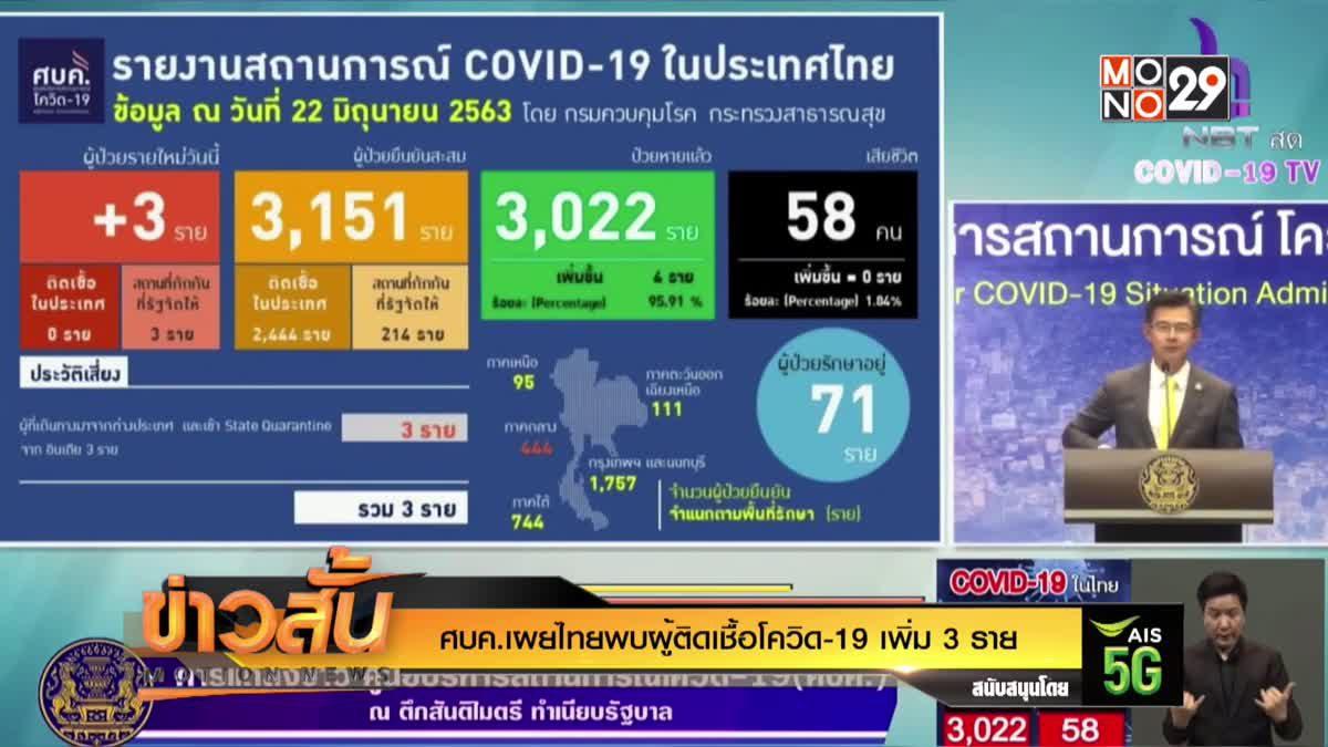 ศบค.เผยไทยพบผู้ติดเชื้อโควิด-19 เพิ่ม 3 ราย