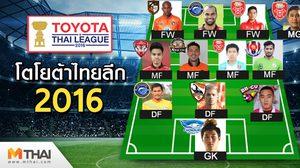 BEST XI : ที่สุดผู้เล่นยอดเยี่ยมโตโยต้า ไทยลีก ประจำสัปดาห์ 19