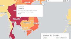 ประเทศไทยครองแชมป์ ถนนอันตรายมากสุดในอาเซียน