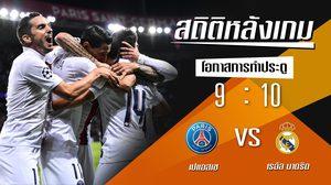 สถิติหลังเกม ปารีส แซงต์-แชร์กแม็ง vs เรอัล มาดริด (18 ก.ย. 62)