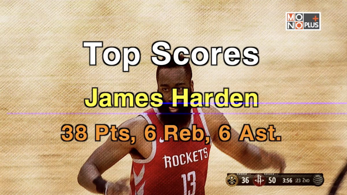 Top SCORE James Harden 38 PTS 6 REB 6 AST