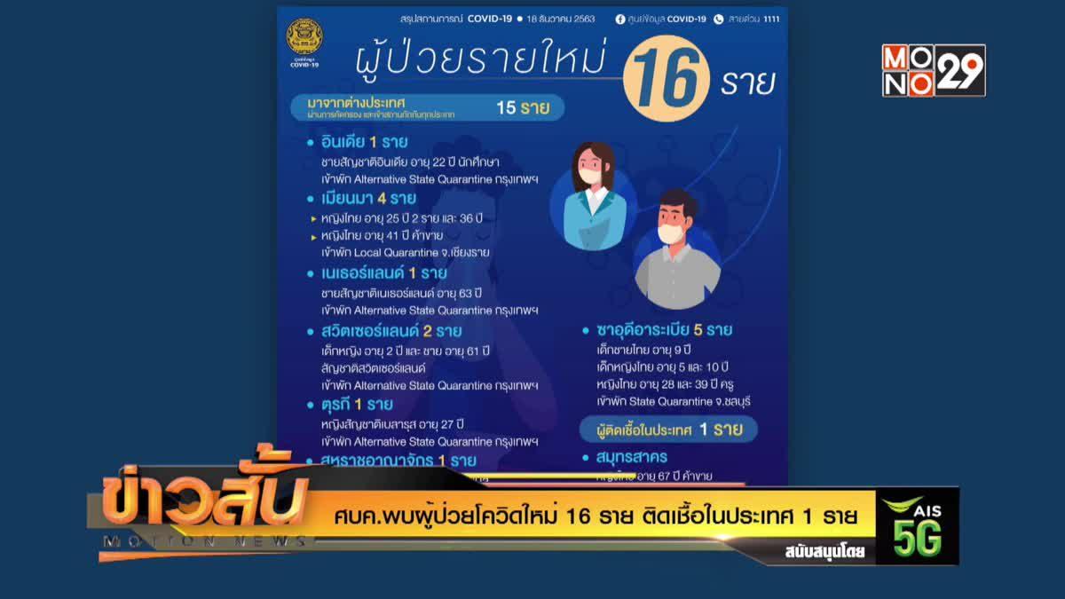 ศบค.พบผู้ป่วยโควิดใหม่ 16 ราย ติดเชื้อในประเทศ 1 ราย