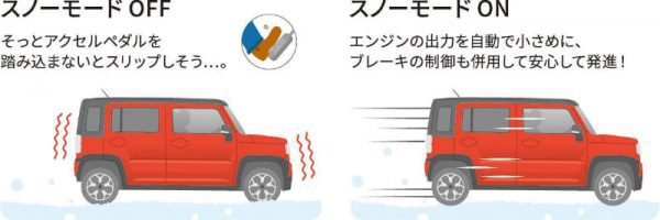 2020 Suzuki Hustler