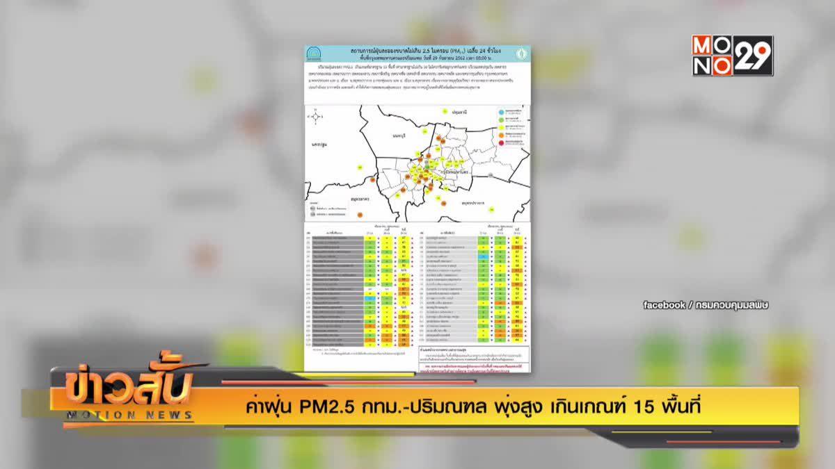 ค่าฝุ่น PM2.5 กทม.-ปริมณฑล พุ่งสูง เกินเกณฑ์ 15 พื้นที่