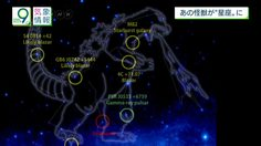 กลุ่มดาวใหม่ล่าสุด จาก NASA ถูกตั้งชื่อว่า 'Godzilla'