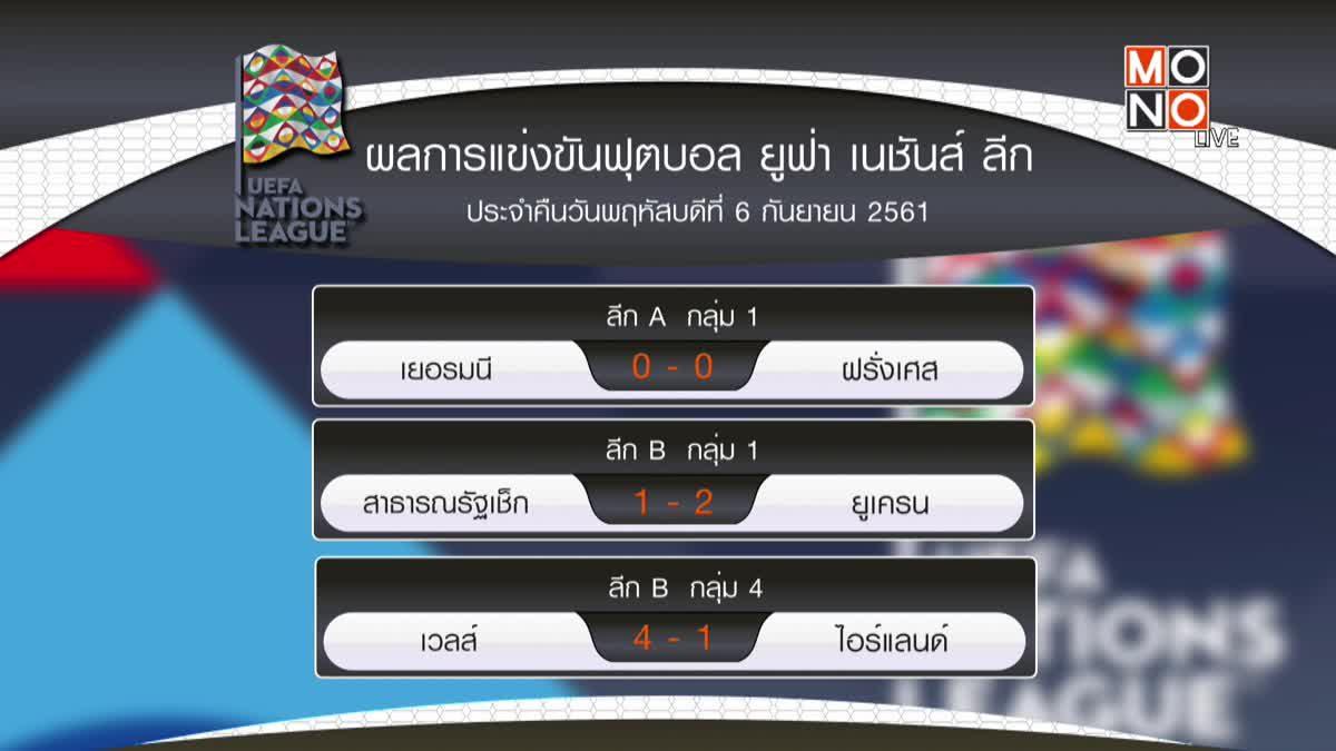 ผลฟุตบอล ยูฟ่า เนชันส์ ลีก 07-09-61