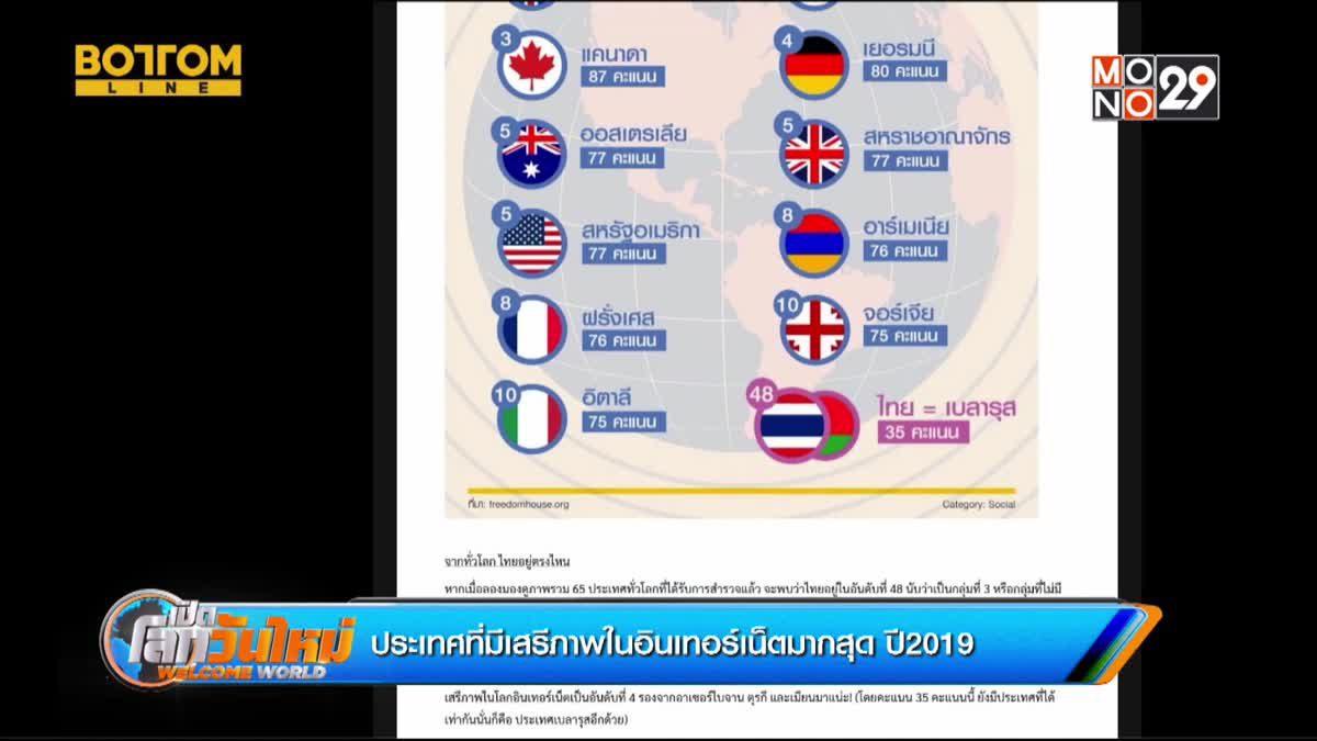 ประเทศที่มีเสรีภาพในอินเทอร์เน็ตมากสุด ปี 2019