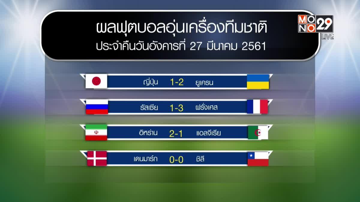 ผลฟุตบอลอุ่นเครื่องทีมชาติ