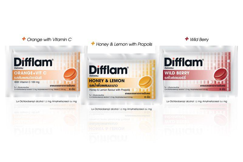 ใหม่ ดิฟแฟลม (Difflam) ยาอมฆ่าเชื้อโรคในช่องปากและลำคอ