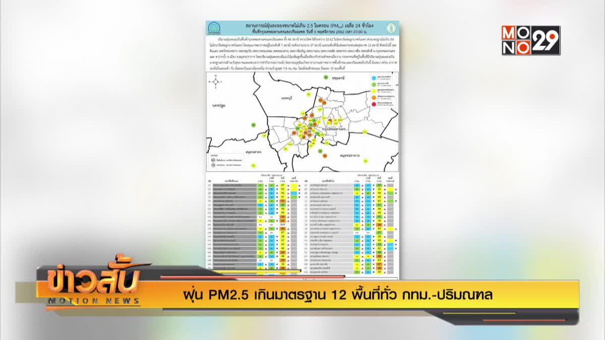 ฝุ่น PM2.5 เกินมาตรฐาน 12 พื้นที่ทั่ว กทม.-ปริมณฑล