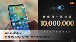 EMUI 10 ติดตั้งบนสมาร์ทโฟนไปแล้วกว่า 10 ล้านเครื่องทั่วโลก