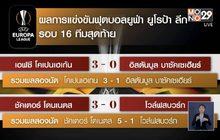 ผลฟุตบอลยูฟ่า ยูโรป้าลีก รอบ 16 ทีมสุดท้าย