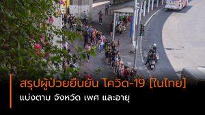 """สรุปผู้ป่วยยืนยัน """"ไวรัสโควิด-19"""" [ในไทย] จังหวัด-อายุ-เพศ  (19 มี.ค.63)"""