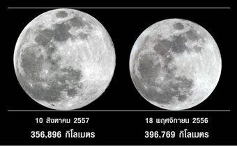 """สถาบันวิจัยดาราศาสตร์แห่งชาติ เชิญชม """"ซุปเปอร์มูน"""" คืนนี้"""
