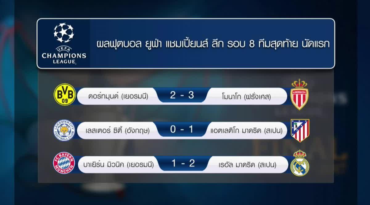 ผลแชมเปี้ยนส์ ลีก รอบ 8 ทีมสุดท้ายนัดแรก