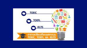 TOEIC - TOEFL - IELTS คืออะไร สำคัญต่อการทำงานมั้ย