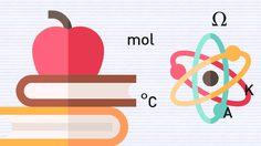 20 สัญลักษณ์ หน่วยวัดทางวิทยาศาสตร์ ที่ควรรู้
