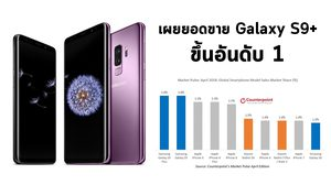 สื่อนอกเผยยอดขาย Galaxy S9+ เป็นสมาร์ทโฟนขายดีที่สุดในเดือนเมษายน