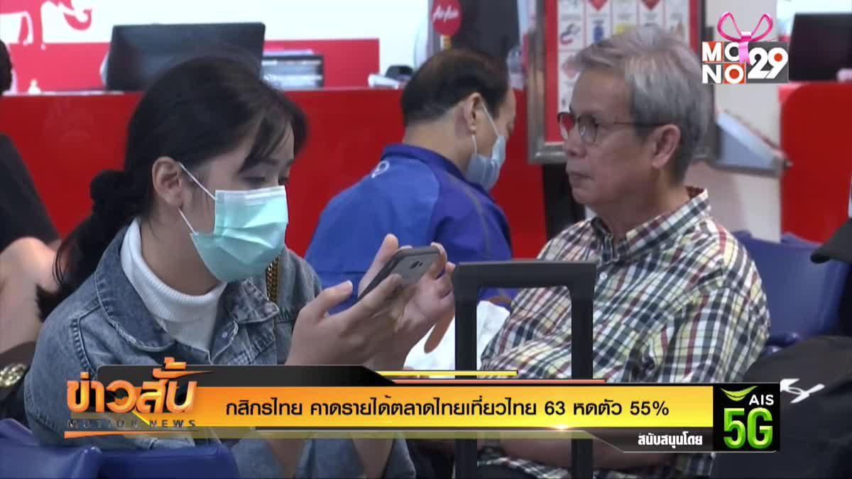 กสิกรไทย คาดรายได้ตลาดไทยเที่ยวไทย 63 หดตัว 55%