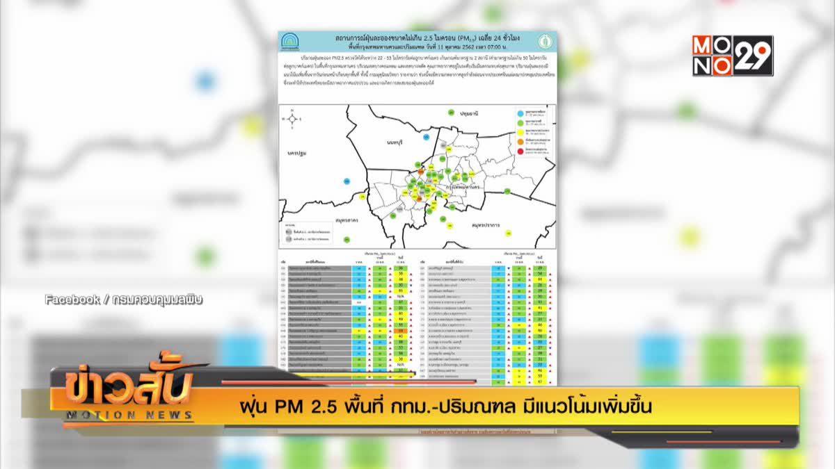 ฝุ่น PM 2.5 พื้นที่ กทม.-ปริมณฑล มีแนวโน้มเพิ่มขึ้น