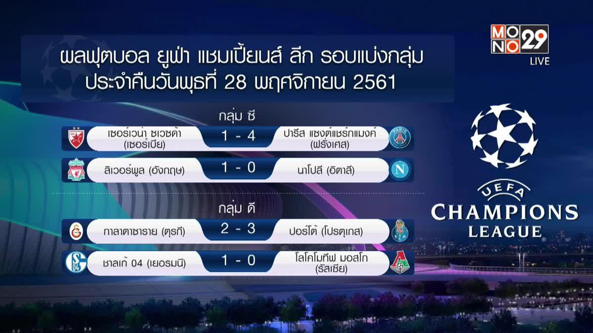 ผลฟุตบอลยูฟ่า แชมเปี้ยนส์ ลีก รอบแบ่งกลุ่ม 12-12-61