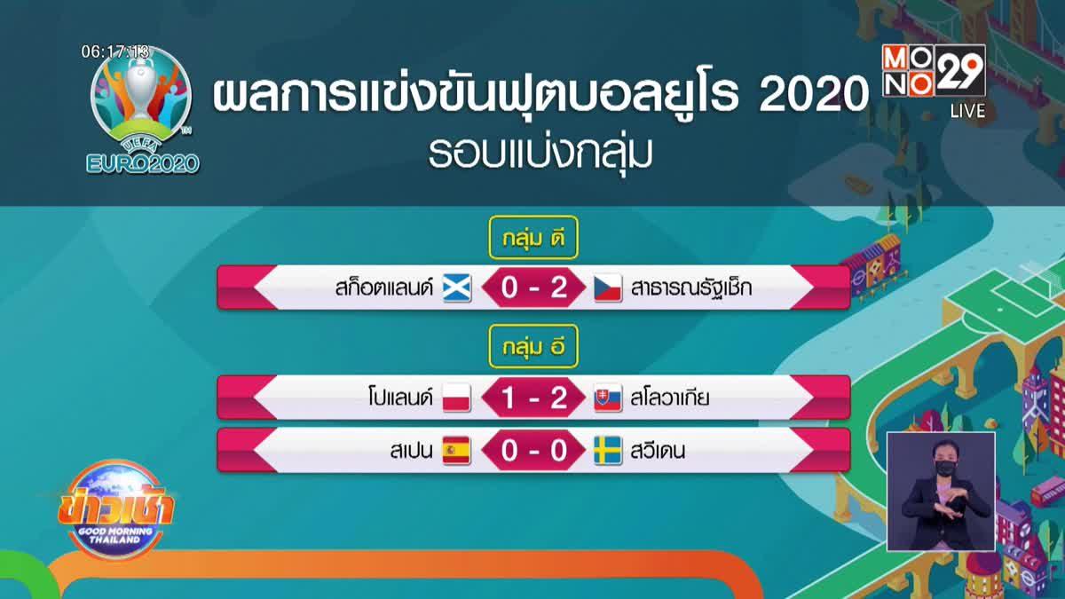 ผลการแข่งขันฟุตบอลยูโร 2020 15-06-64