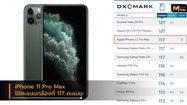มาแล้ว!! คะแนนกล้อง iPhone 11 Pro Max ได้ 117 คะแนน ขึ้นแท่นที่ 2