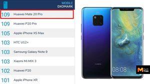 ผงาดเบอร์สุด!! Huawei Mate20 Pro ขึ้นแท่นกล้องสมาร์ทโฟนดีที่สุดร่วมกับ Huawei P20 Pro