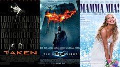 ผ่านมา 10 ปีแล้วหรือ!!? กับ 10 ภาพยนตร์ในปี 2008 ที่รู้สึกเหมือนเพิ่งได้ดูไปเมื่อไม่นานนี้