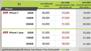 AIS หั่นราคา iPhone 7 ไม่สนใจโลกลดสูงสุด 9,000 บาท เริ่มต้นที่ 17,500 บาท
