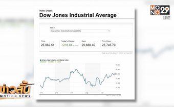 ดาวโจนส์ปิดบวกรับข้อมูลเศรษฐกิจสดใส