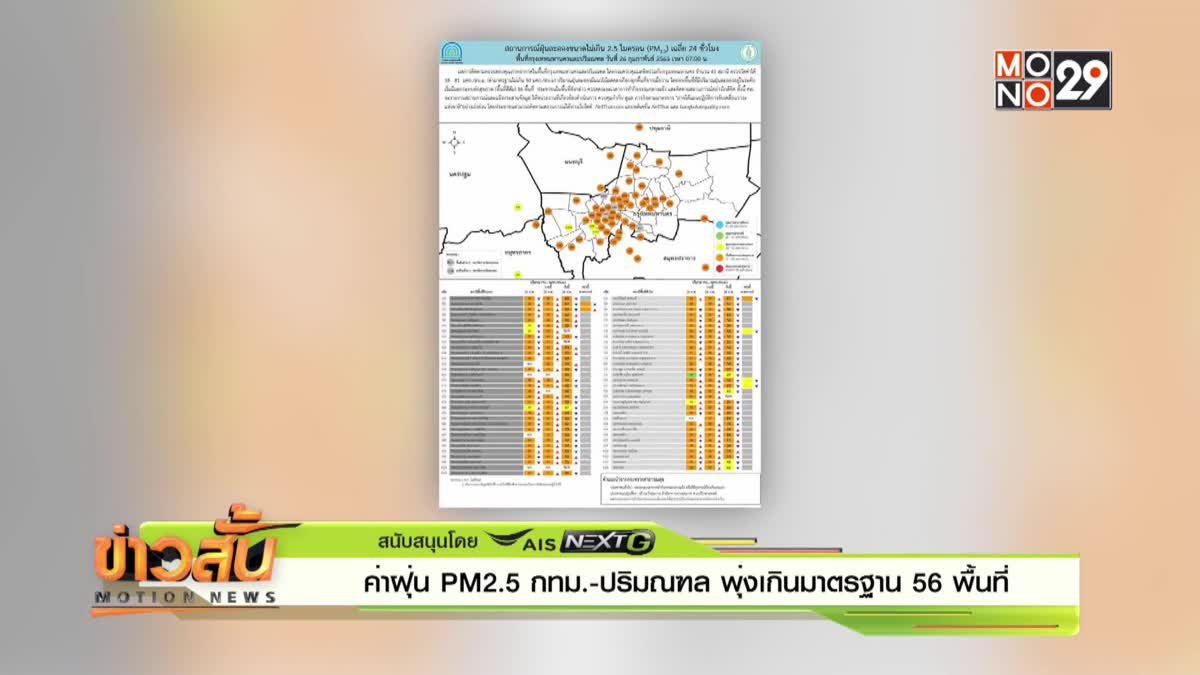 ค่าฝุ่น PM2.5 กทม.-ปริมณฑล พุ่งเกินมาตรฐาน 56 พื้นที่